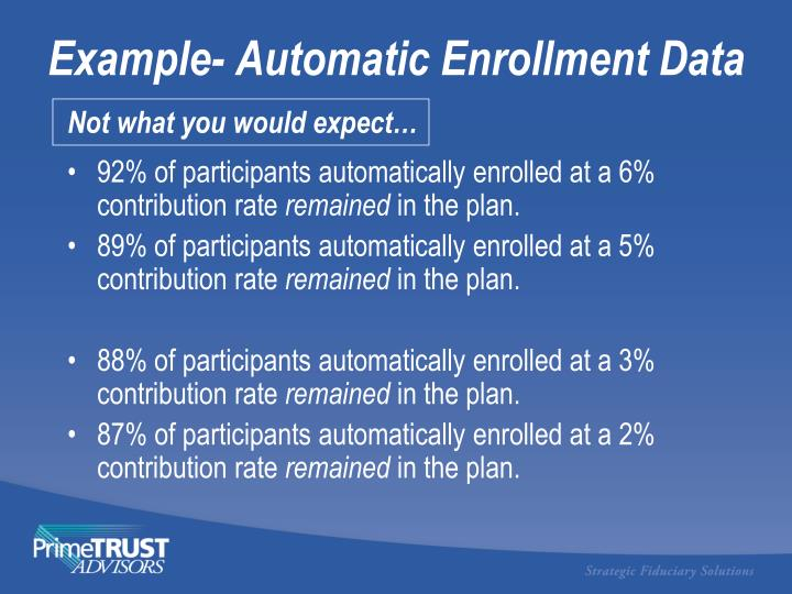 92% of participants automatically enrolled at a 6% contribution rate