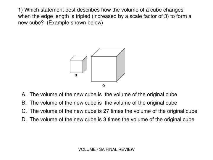 The volume of the new cube is the volume of the original cube