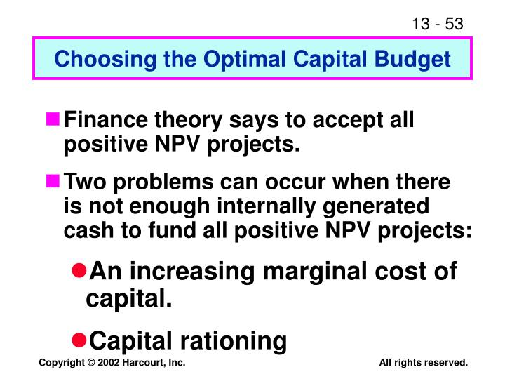Choosing the Optimal Capital Budget