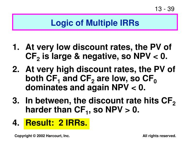 Logic of Multiple IRRs
