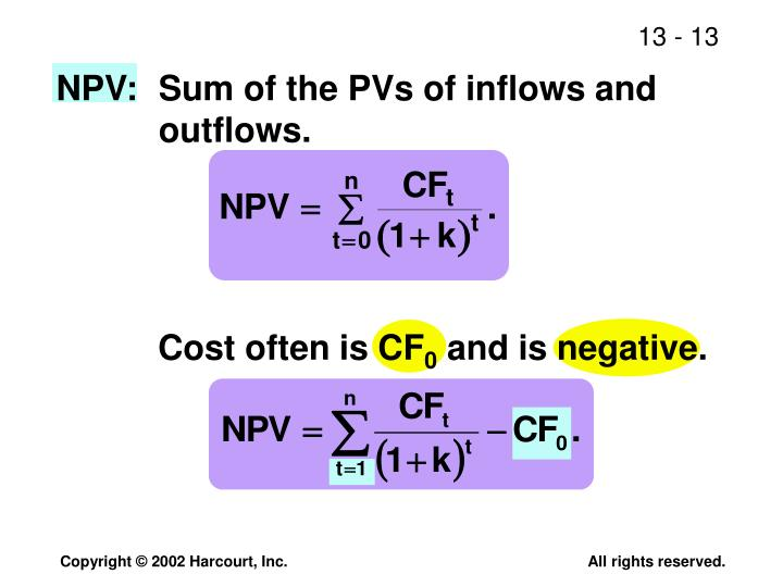 NPV:Sum of the PVs of inflows and outflows.