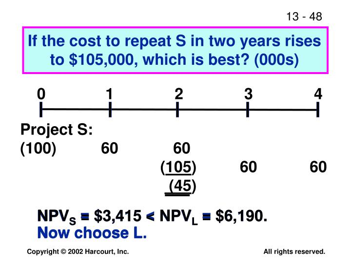 If the cost to repeat S in two years rises to $105,000, which is best? (000s)