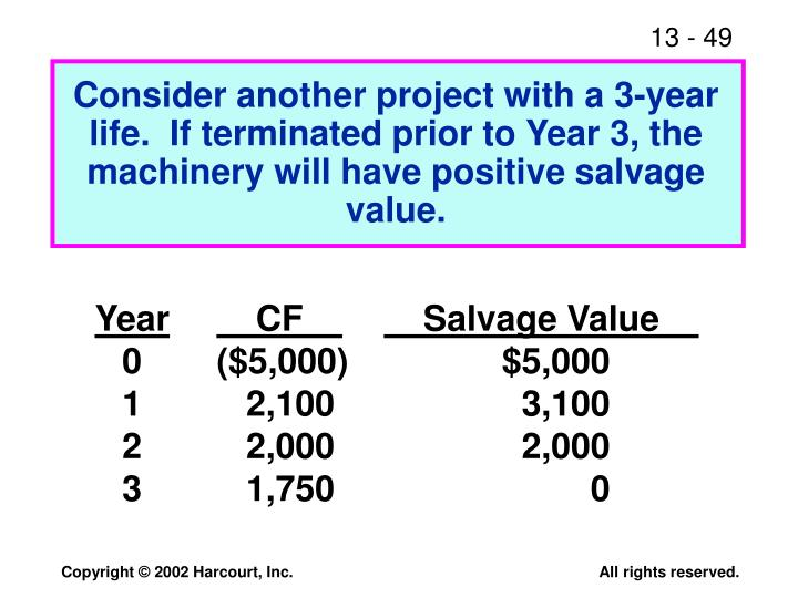 Consider another project with a 3-year life.  If terminated prior to Year 3, the machinery will have positive salvage value.