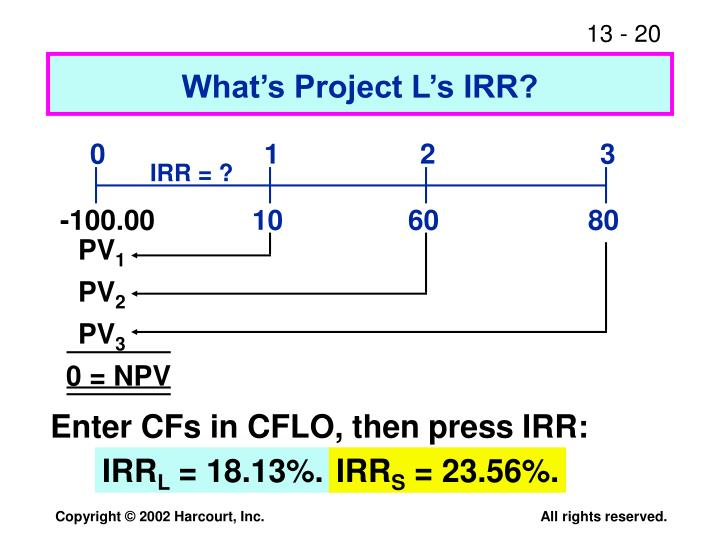 What's Project L's IRR?