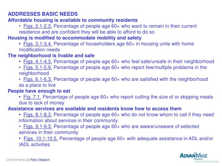 ADDRESSES BASIC NEEDS