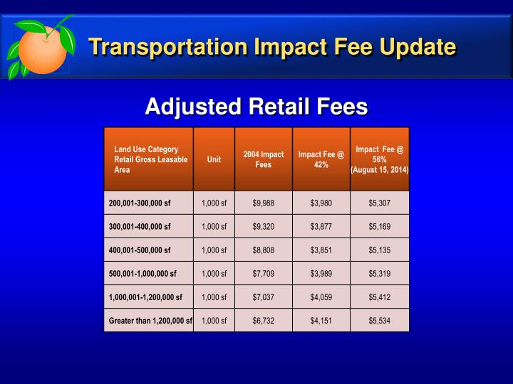 Transportation Impact Fee Update
