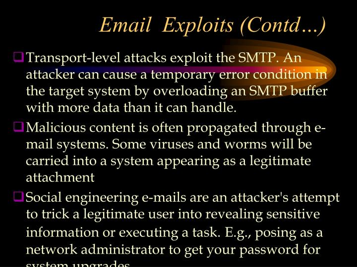 Email  Exploits (Contd…)
