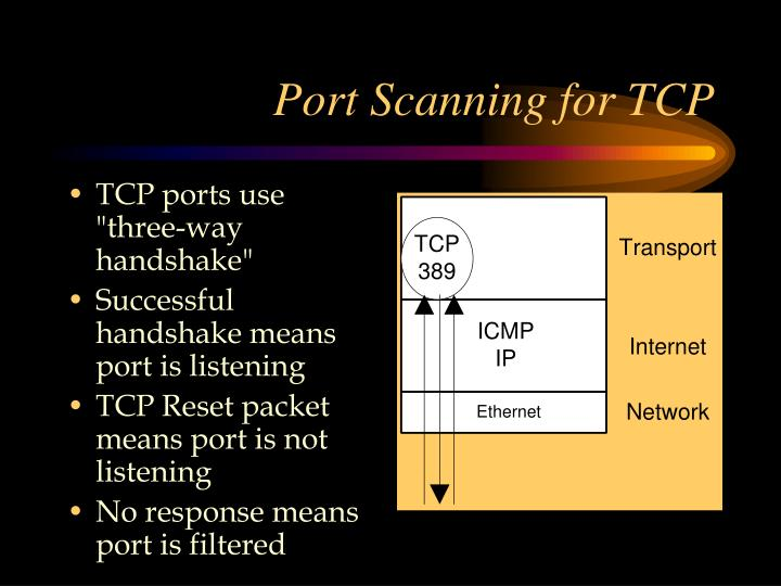 Port Scanning for TCP