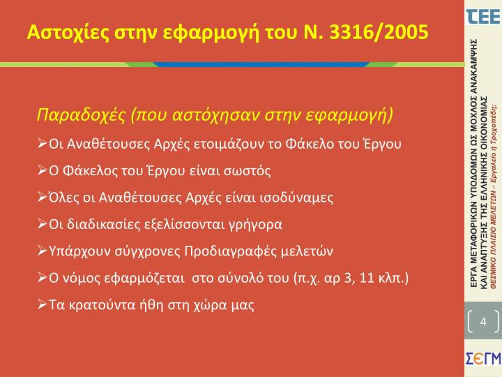 Αστοχίες στην εφαρμογή του Ν. 3316/2005