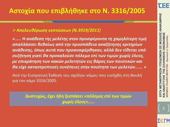 Αστοχία που επιβλήθηκε στο Ν. 3316/2005