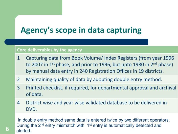 Agency's scope in data capturing