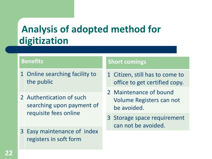 Analysis of adopted method for digitization