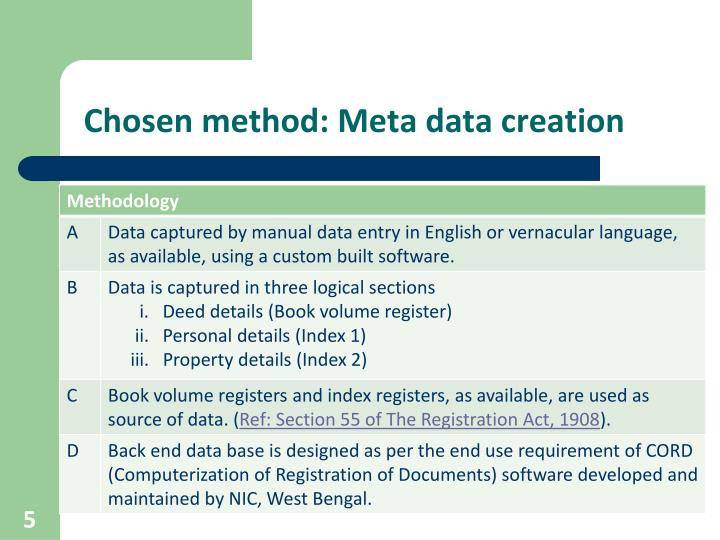 Chosen method: Meta data creation