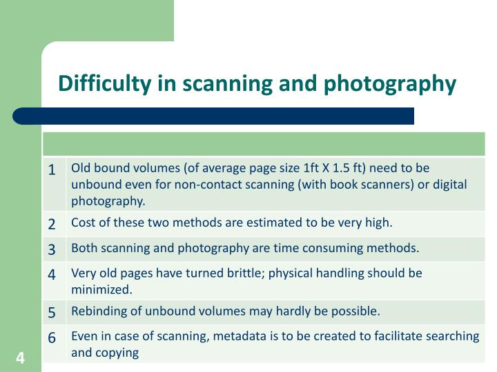 Difficulty in scanning and photography