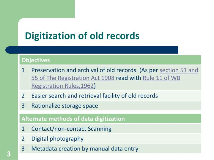Digitization of old records