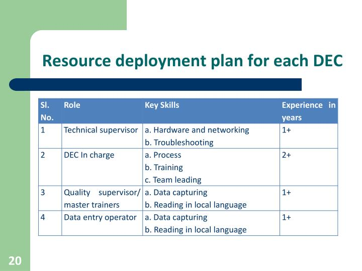 Resource deployment plan for each DEC