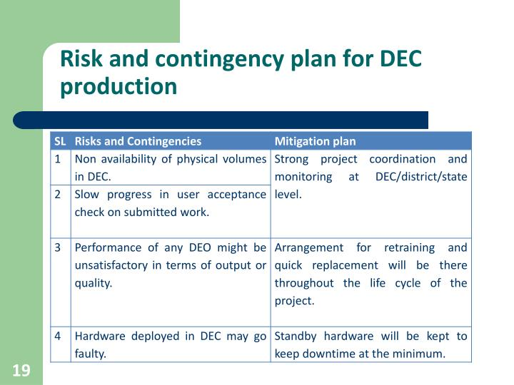 Risk and contingency plan for DEC production