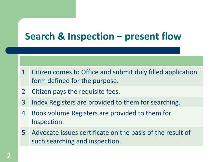 Search inspection present flow