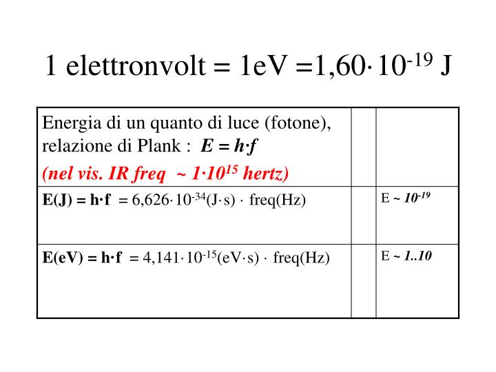 1 elettronvolt = 1eV =1,60·10