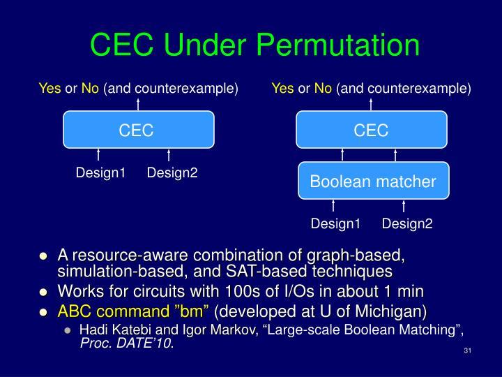 CEC Under Permutation