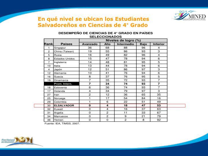En qué nivel se ubican los Estudiantes  Salvadoreños en Ciencias de 4° Grado