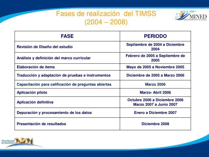 Fases de realización  del TIMSS