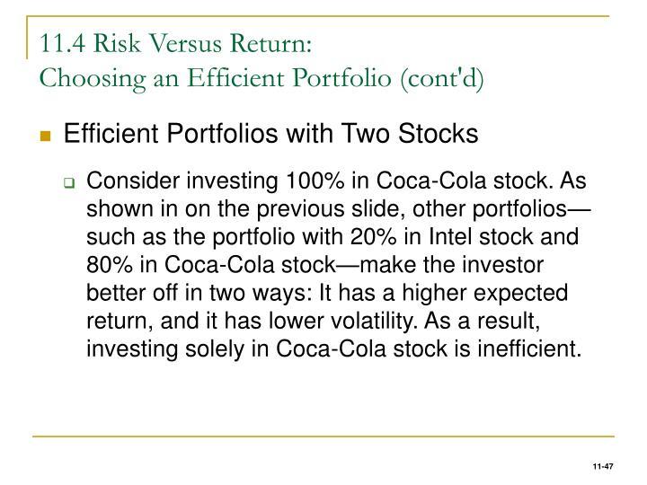 11.4 Risk Versus Return: