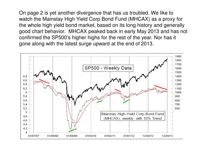 On page 2 is yet another divergence that has us troubled. We like to