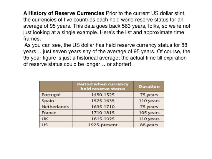A History of Reserve Currencies