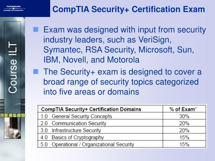 CompTIA Security+ Certification Exam