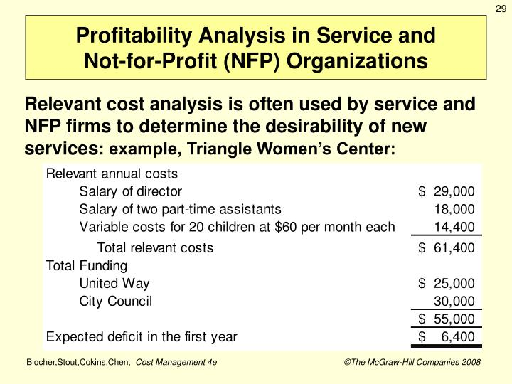Profitability Analysis in Service and