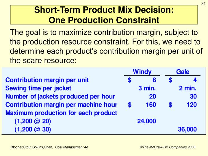 Short-Term Product Mix Decision: