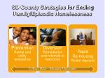 sd county strategies for ending family episodic homelessness