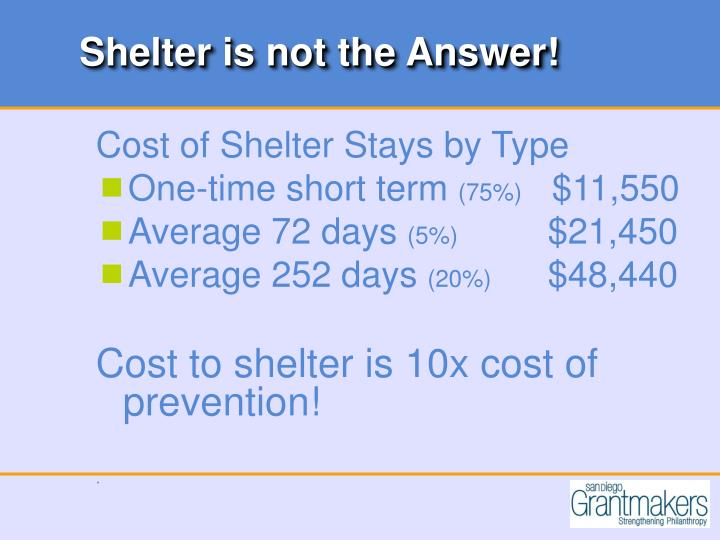 Shelter is not the Answer!