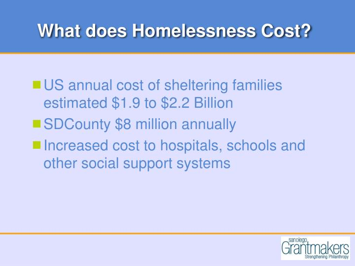 What does Homelessness Cost?