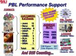 pbl performance support