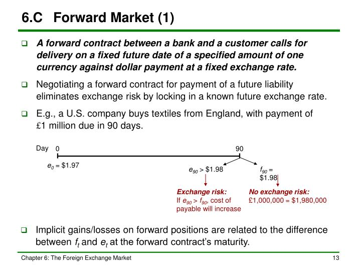 6.C	Forward Market (1)