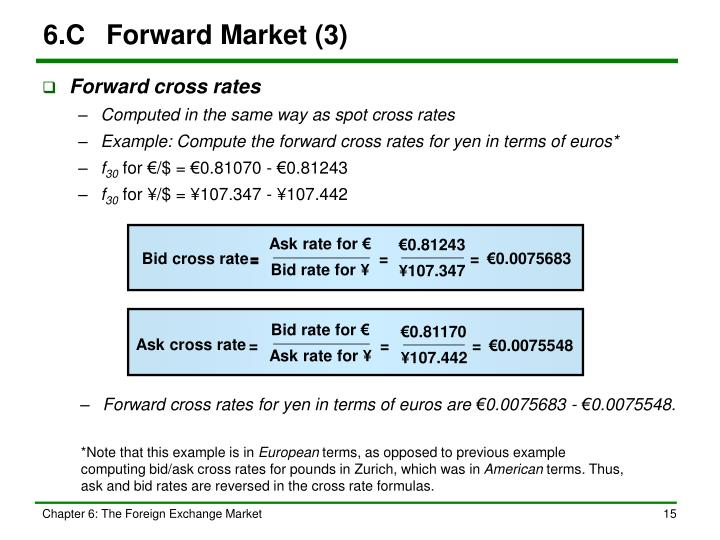 6.C	Forward Market (3)