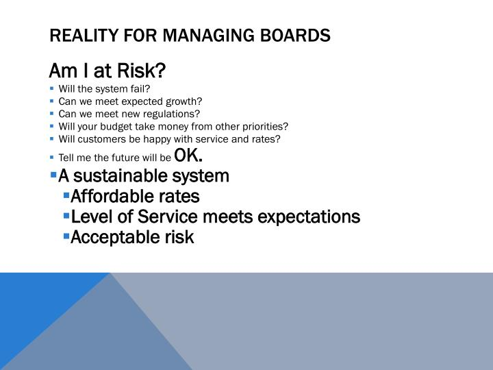 Reality for Managing Boards