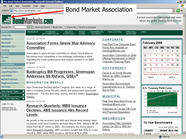 Bond Market Association