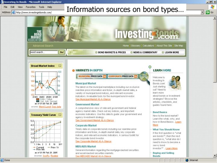 Information sources on bond types…