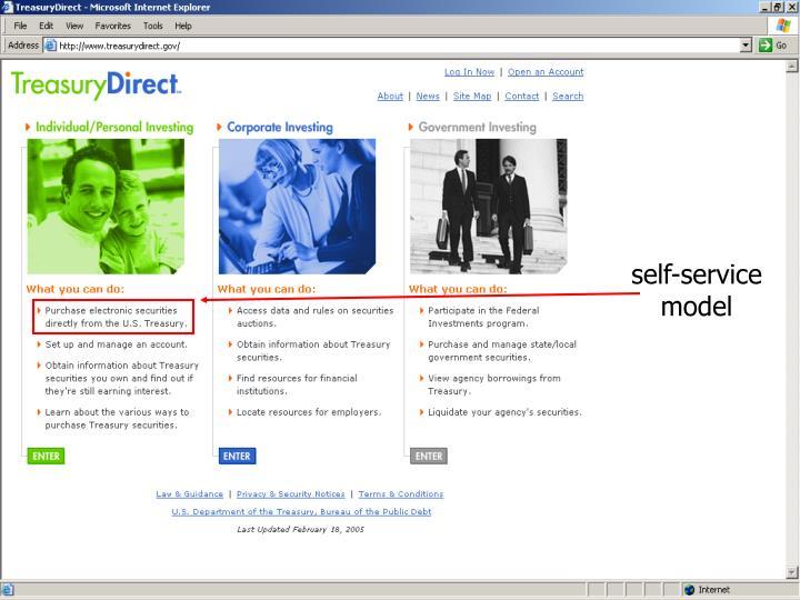 self-service model