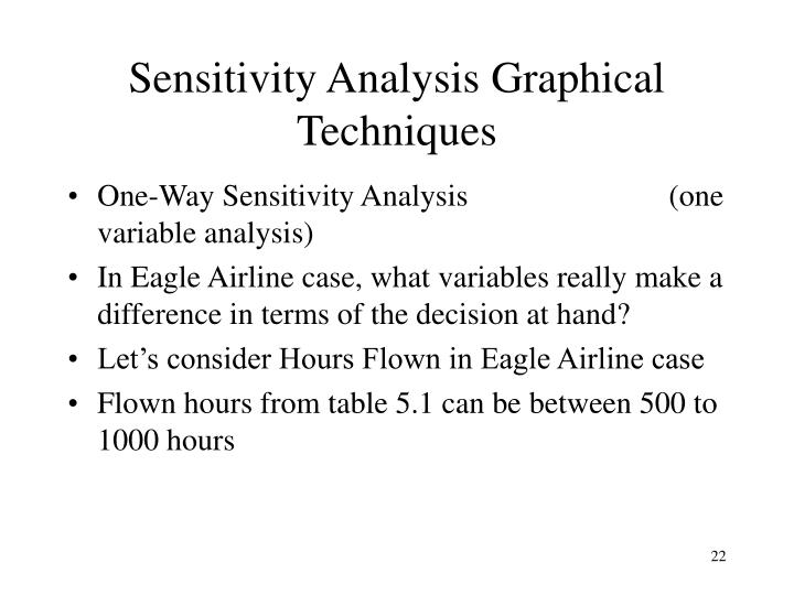 Sensitivity Analysis Graphical Techniques