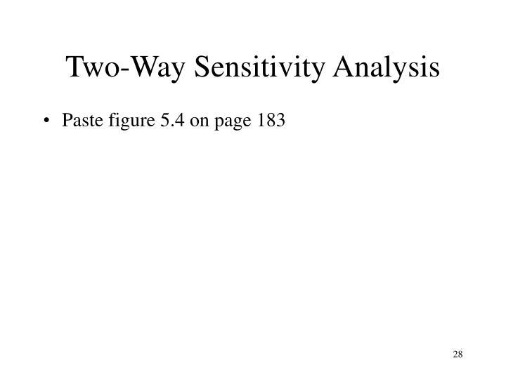 Two-Way Sensitivity Analysis