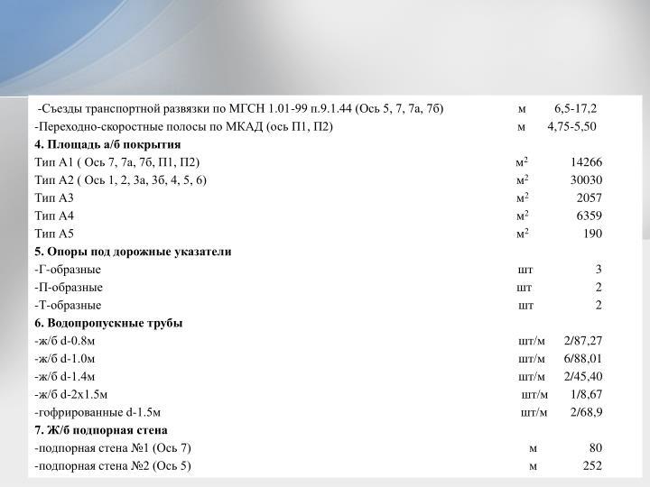 -Съезды транспортной развязки по МГСН 1.01-99 п.9.1.44 (Ось 5, 7, 7а, 7б)         м         6,5-17,2