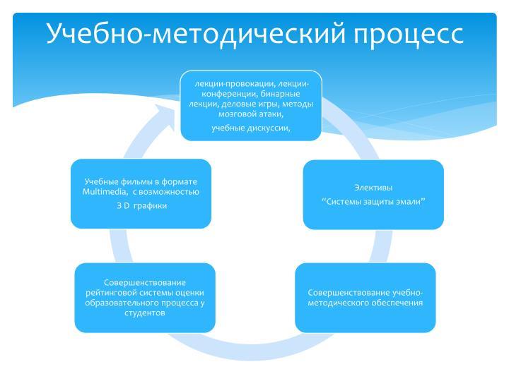 Учебно-методический процесс