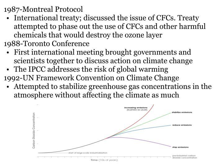 1987-Montreal Protocol