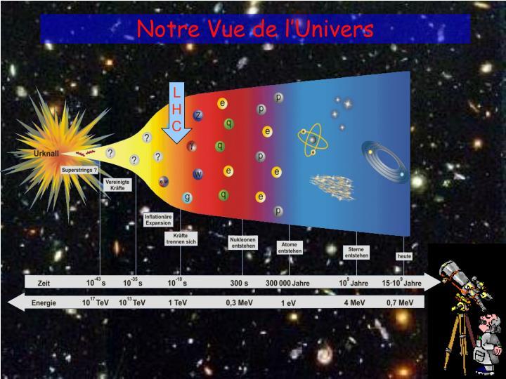 Notre Vue de l'Univers