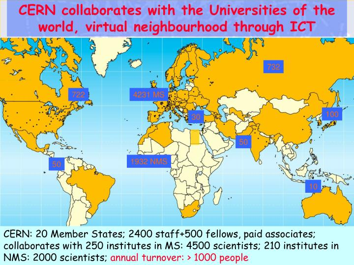 CERN collaborates with the Universities of the world, virtual