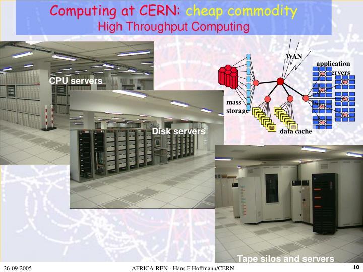 Computing at CERN: